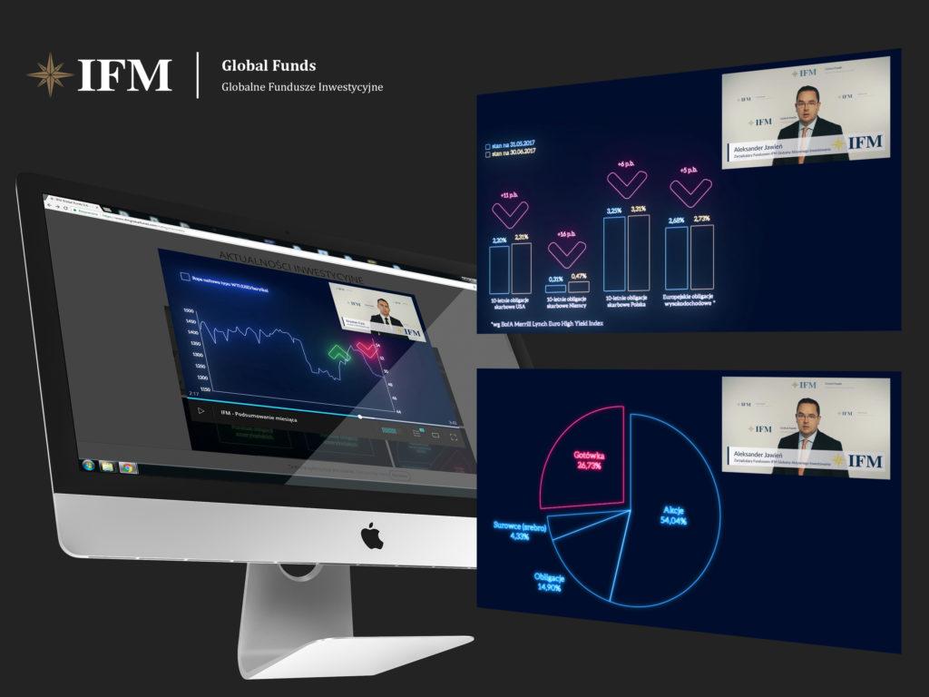 ifm-global-funds-filmy-promocyjne-1024x768